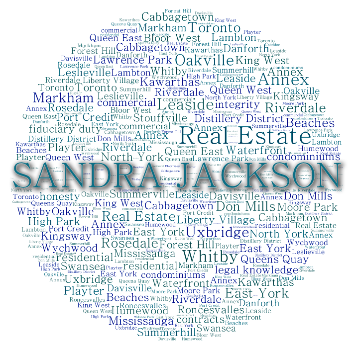 SJ real estate wordle1